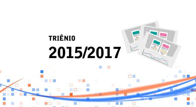 Relatório de Gestão 2015/2017