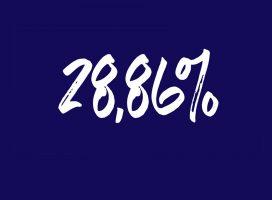 Situação da Ação dos 28.86% –Resíduo Complementar