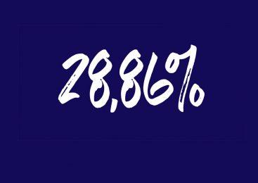 Ação dos 28.86% – da ação de 2003 – 17a VF/DF