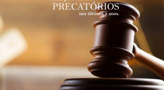 Ação de devolução do PSS (Precatórios)